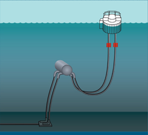 SPM underbuoy Lazy S deep water configuration